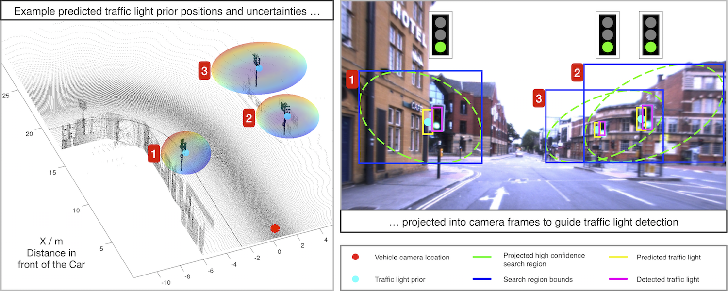 Exploiting 3D Semantic Scene Priors for Online Traffic Light